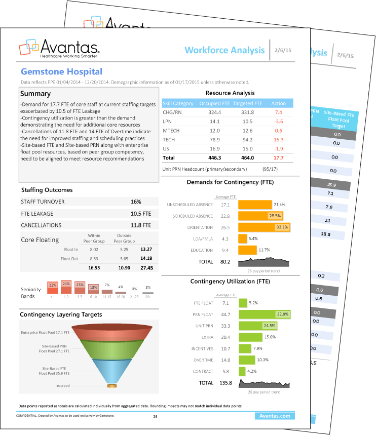 Workforce-Analysis_2015