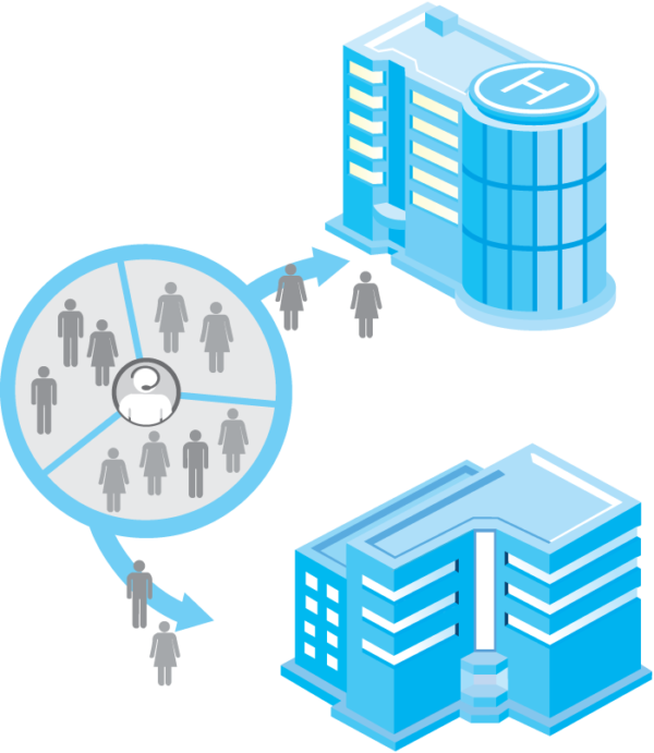 Centralized Resource Management